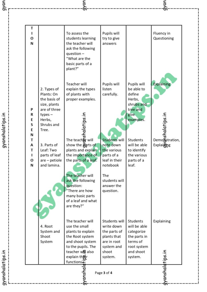 Sample Lesson Plan on Plants. Teaching Science in Class 6