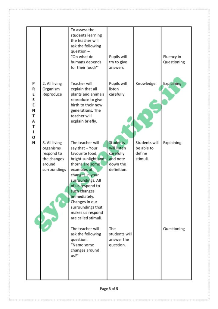 Science Lesson Plan on Characteristics of Living Organisms for B.Ed.