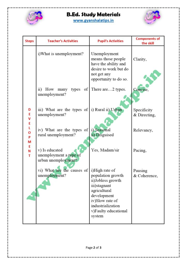 Skill of Fluency in Questioning Micro-Teaching Lesson Plan of Social Science for B.Ed.